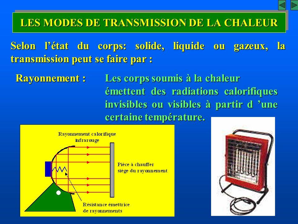 LES MODES DE TRANSMISSION DE LA CHALEUR Rayonnement :Les corps soumis à la chaleur émettent des radiations calorifiques invisibles ou visibles à parti