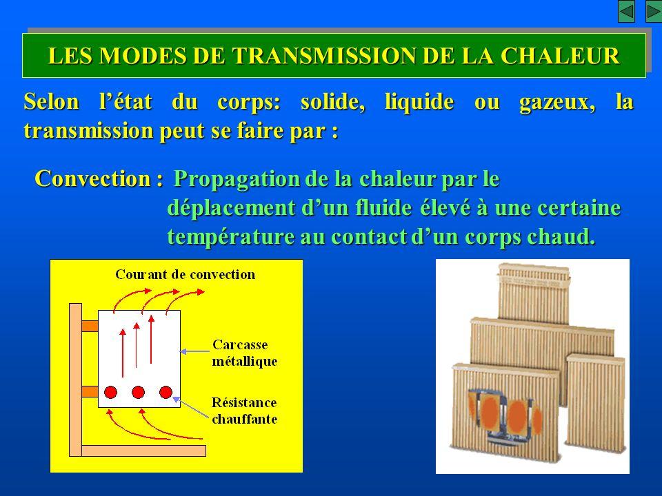 LES MODES DE TRANSMISSION DE LA CHALEUR Convection : Propagation de la chaleur par le déplacement dun fluide élevé à une certaine température au conta