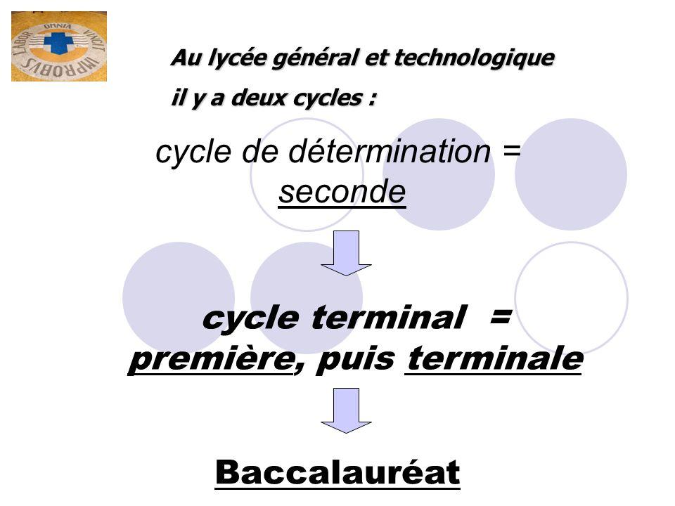 cycle de détermination = seconde cycle terminal = première, puis terminale Baccalauréat Au lycée général et technologique il y a deux cycles :