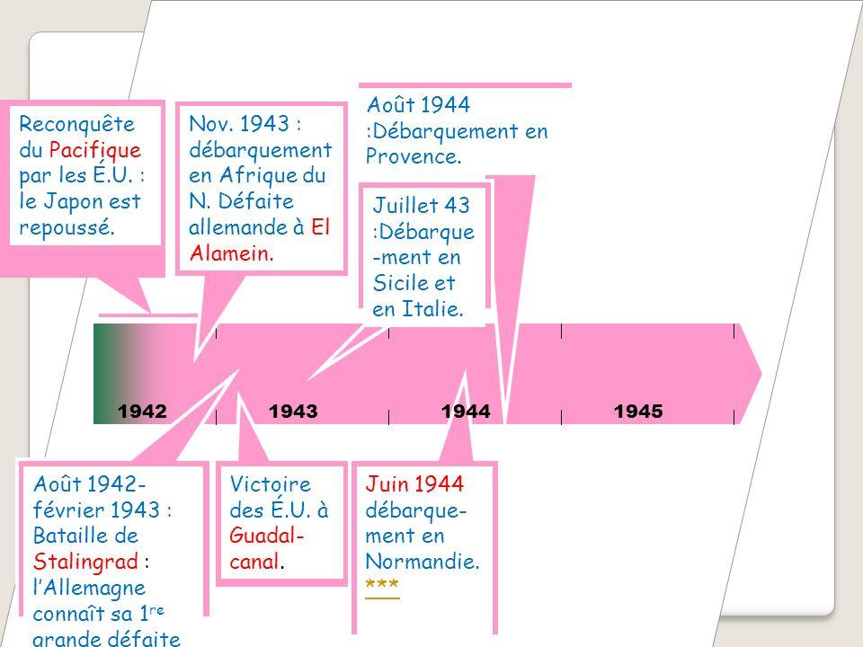 1942 Reconquête du Pacifique par les É.U. : le Japon est repoussé.. Aôut 42- février 43 : Bataille de Stalingrad **: lAllemagne connaît sa 1 re grande