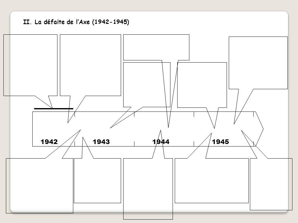 1940194119421939 I. Les victoires de lAxe (1939-1942)
