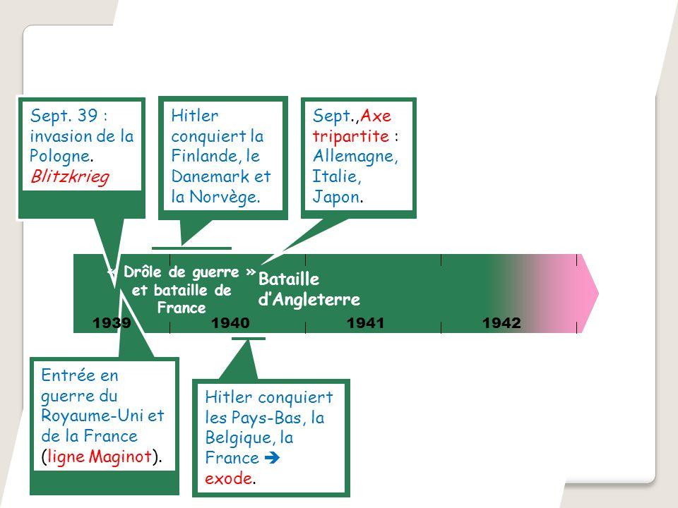 194019411942 Sept. 39 : invasion de la Pologne. Blitzkrieg Entrée en guerre du Royaume-Uni et de la France (ligne Maginot ). 1939 « Drôle de guerre »