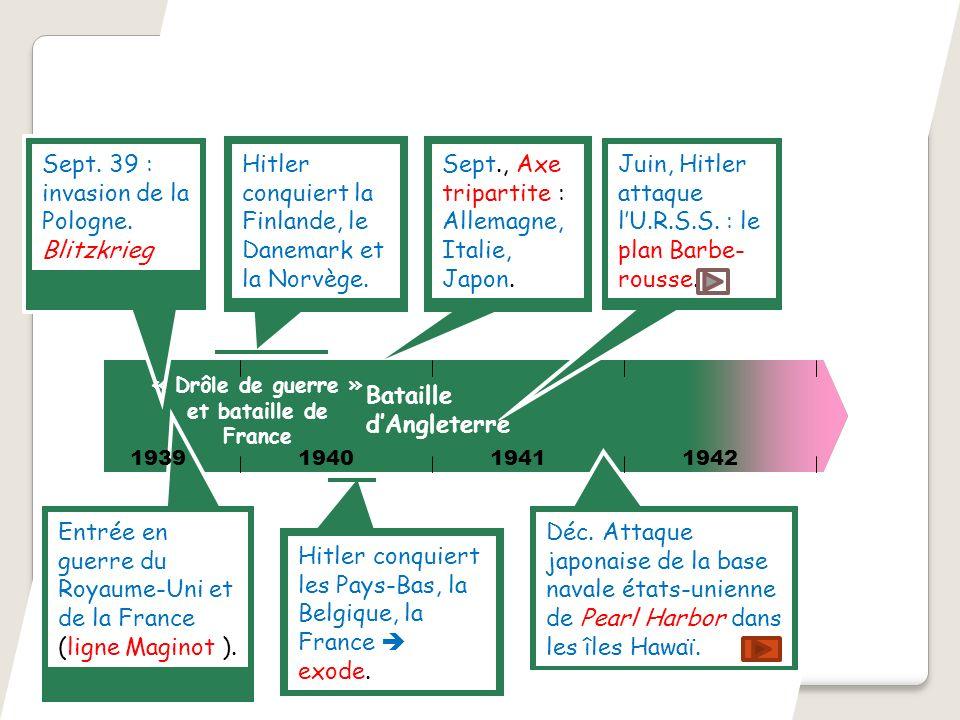 194019411942 Sept. 39 : invasion de la Pologne. Blitzkrieg Entrée en guerre du Royaume-Uni et de la France (ligne Maginot). 1939 Hitler conquiert la F