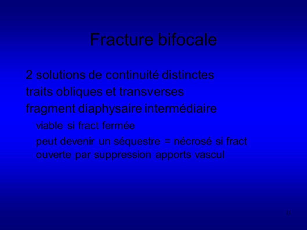 11 Fracture bifocale 2 solutions de continuité distinctes traits obliques et transverses fragment diaphysaire intermédiaire viable si fract fermée peut devenir un séquestre = nécrosé si fract ouverte par suppression apports vascul