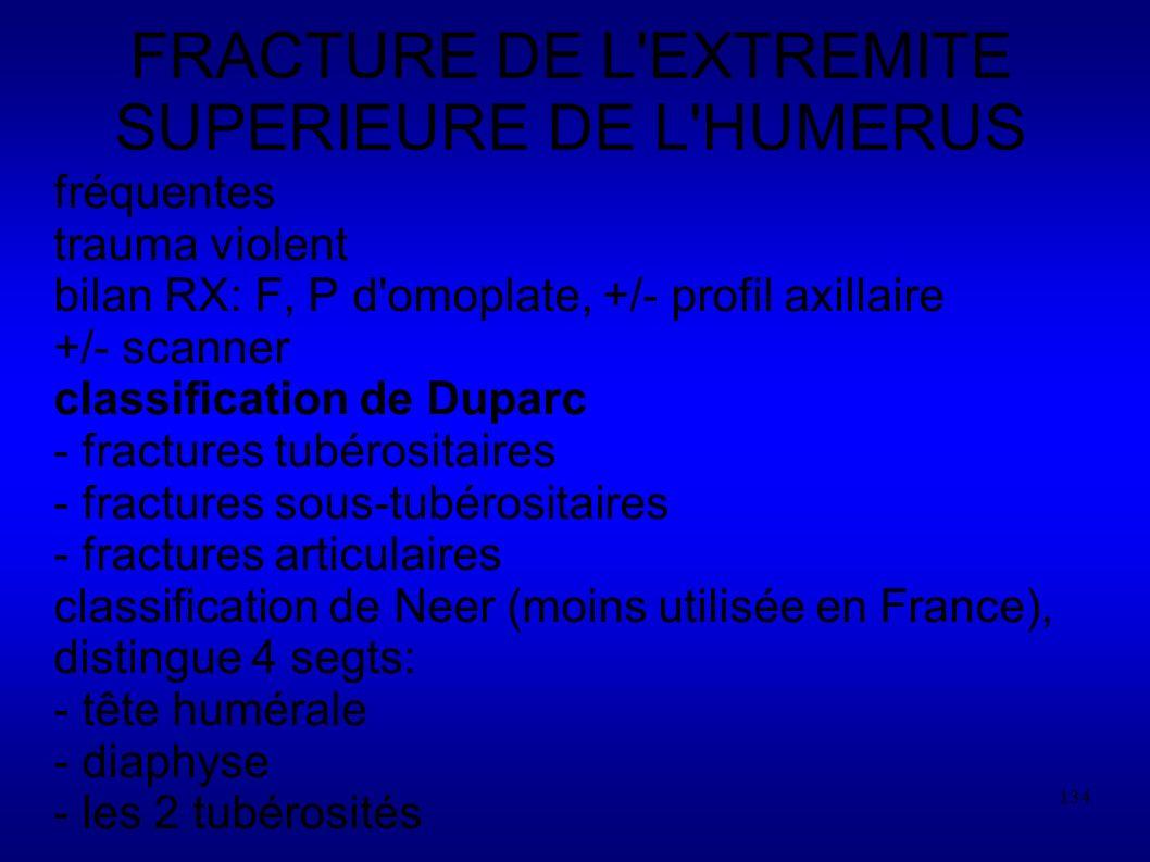 134 FRACTURE DE L EXTREMITE SUPERIEURE DE L HUMERUS fréquentes trauma violent bilan RX: F, P d omoplate, +/- profil axillaire +/- scanner classification de Duparc - fractures tubérositaires - fractures sous-tubérositaires - fractures articulaires classification de Neer (moins utilisée en France), distingue 4 segts: - tête humérale - diaphyse - les 2 tubérosités