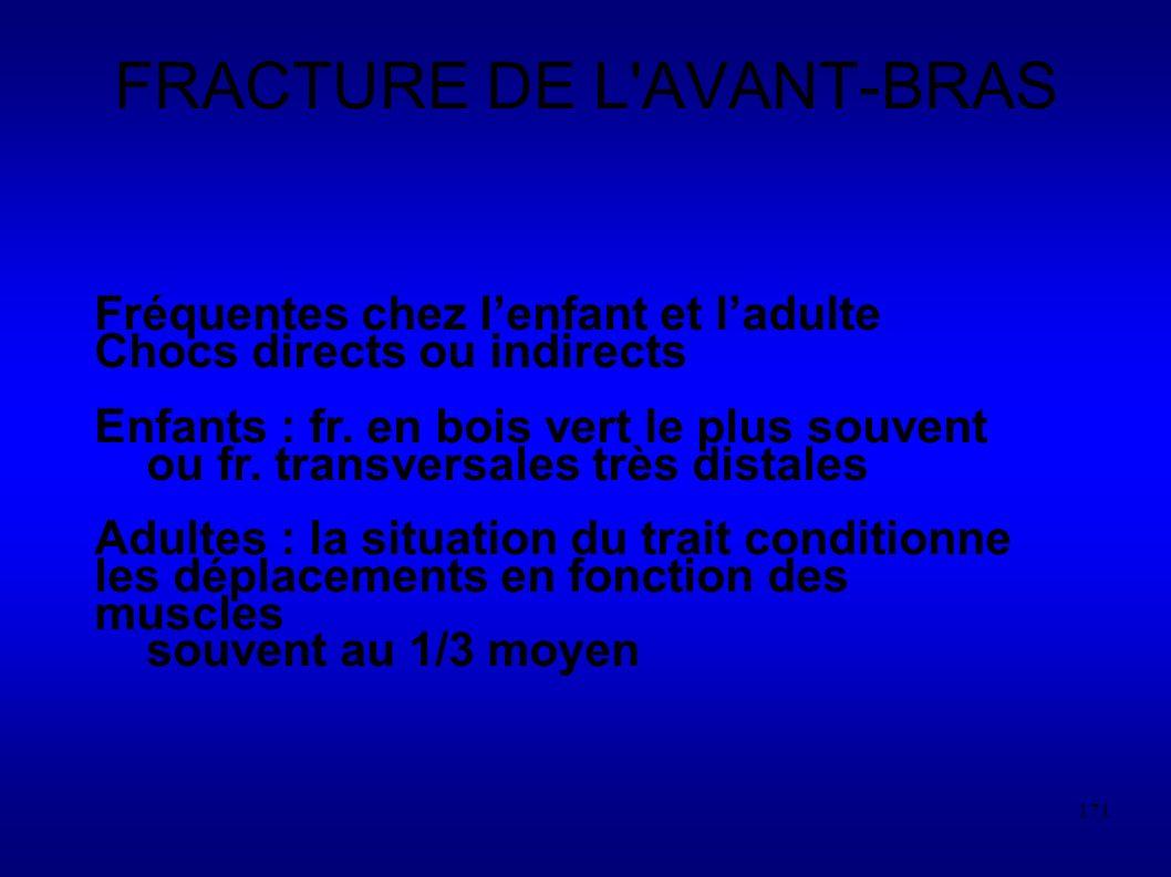 171 FRACTURE DE L AVANT-BRAS Fréquentes chez lenfant et ladulte Chocs directs ou indirects Enfants : fr.