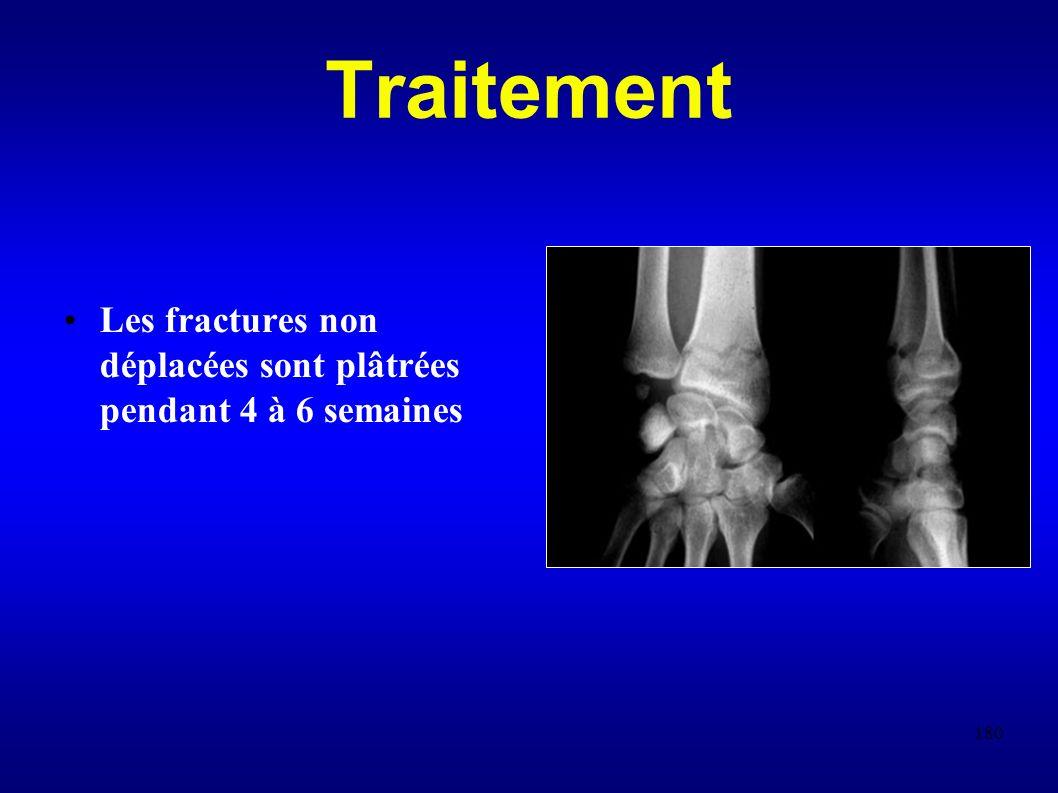 180 Traitement Les fractures non déplacées sont plâtrées pendant 4 à 6 semaines