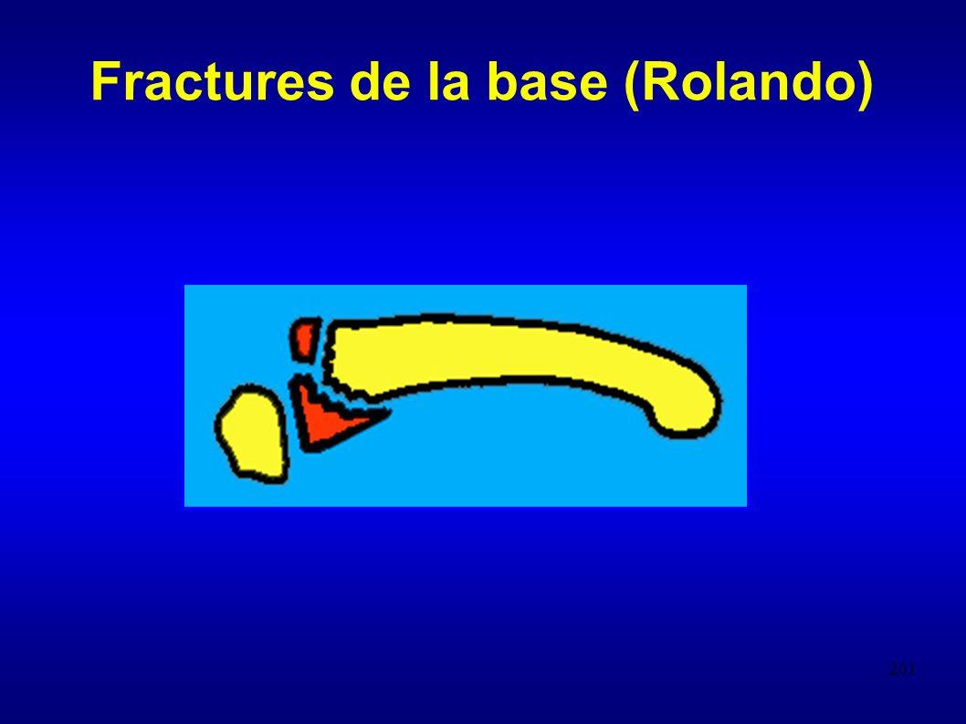 201 Fractures de la base (Rolando)