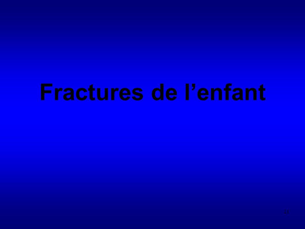 21 Fractures de lenfant