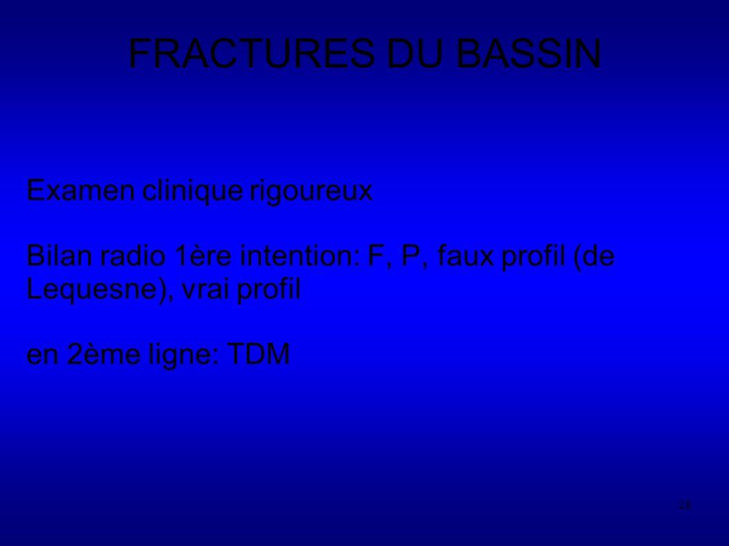 28 FRACTURES DU BASSIN Examen clinique rigoureux Bilan radio 1ère intention: F, P, faux profil (de Lequesne), vrai profil en 2ème ligne: TDM