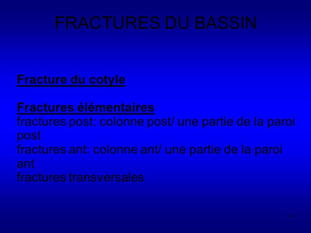 32 FRACTURES DU BASSIN Fracture du cotyle Fractures élémentaires fractures post: colonne post/ une partie de la paroi post fractures ant: colonne ant/ une partie de la paroi ant fractures transversales