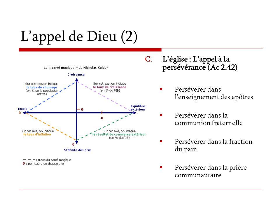 Lappel de Dieu (2) C.Léglise : Lappel à la persévérance (Ac 2.42) Persévérer dans lenseignement des apôtres Persévérer dans la communion fraternelle P
