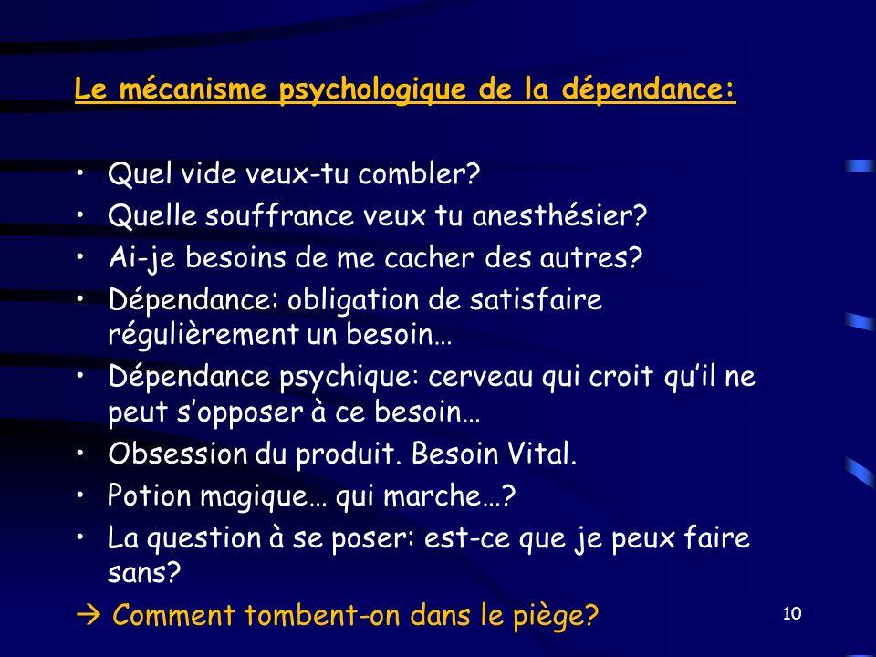 Le mécanisme psychologique de la dépendance: Quel vide veux-tu combler? Quelle souffrance veux tu anesthésier? Ai-je besoins de me cacher des autres?