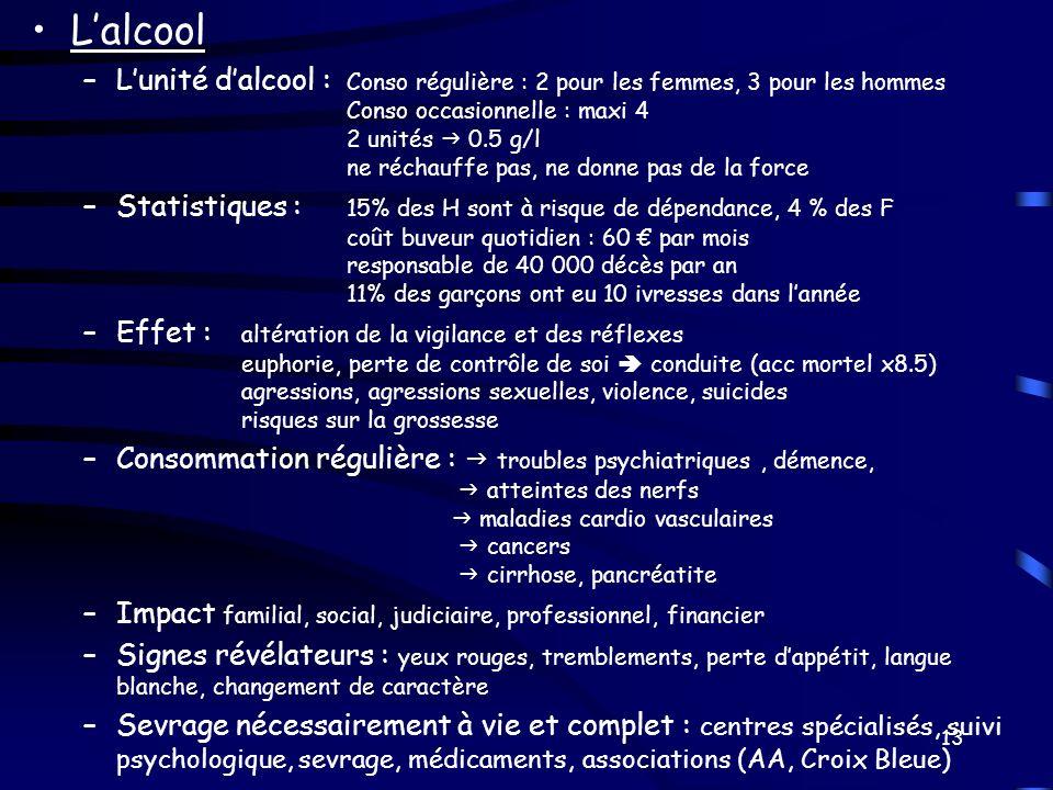 Lalcool –Lunité dalcool : Conso régulière : 2 pour les femmes, 3 pour les hommes Conso occasionnelle : maxi 4 2 unités 0.5 g/l ne réchauffe pas, ne do