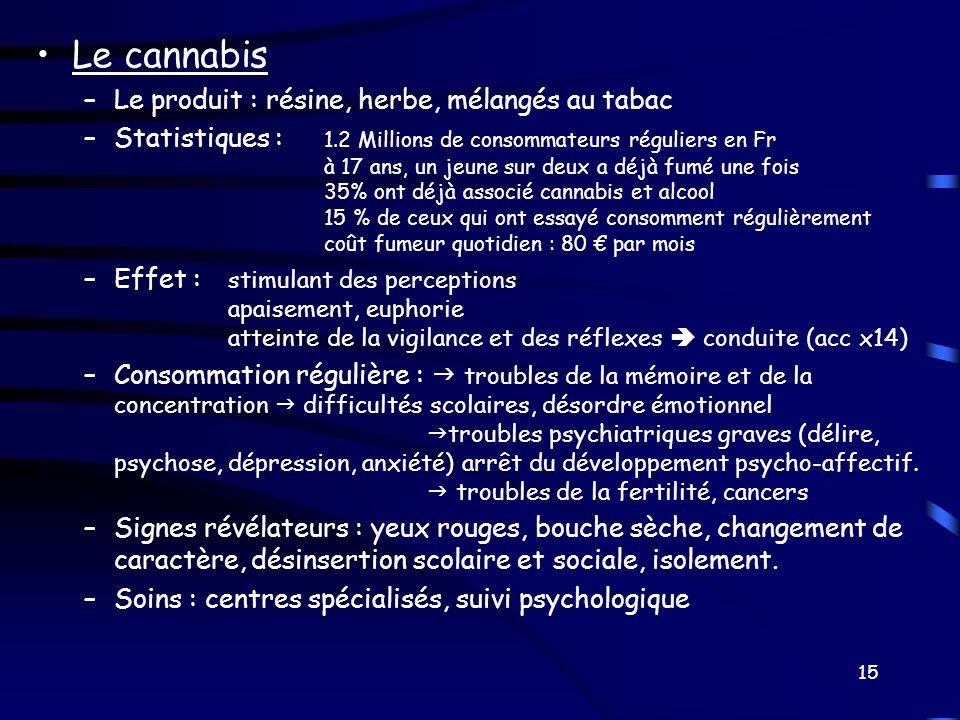 Le cannabis –Le produit : résine, herbe, mélangés au tabac –Statistiques : 1.2 Millions de consommateurs réguliers en Fr à 17 ans, un jeune sur deux a