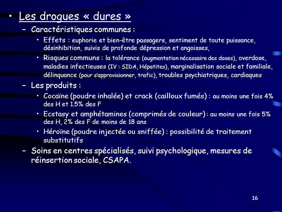 Les drogues « dures » –Caractéristiques communes : Effets : euphorie et bien-être passagers, sentiment de toute puissance, désinhibition, suivis de pr