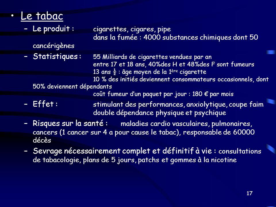 Le tabac –Le produit : cigarettes, cigares, pipe dans la fumée : 4000 substances chimiques dont 50 cancérigènes –Statistiques : 55 Milliards de cigare