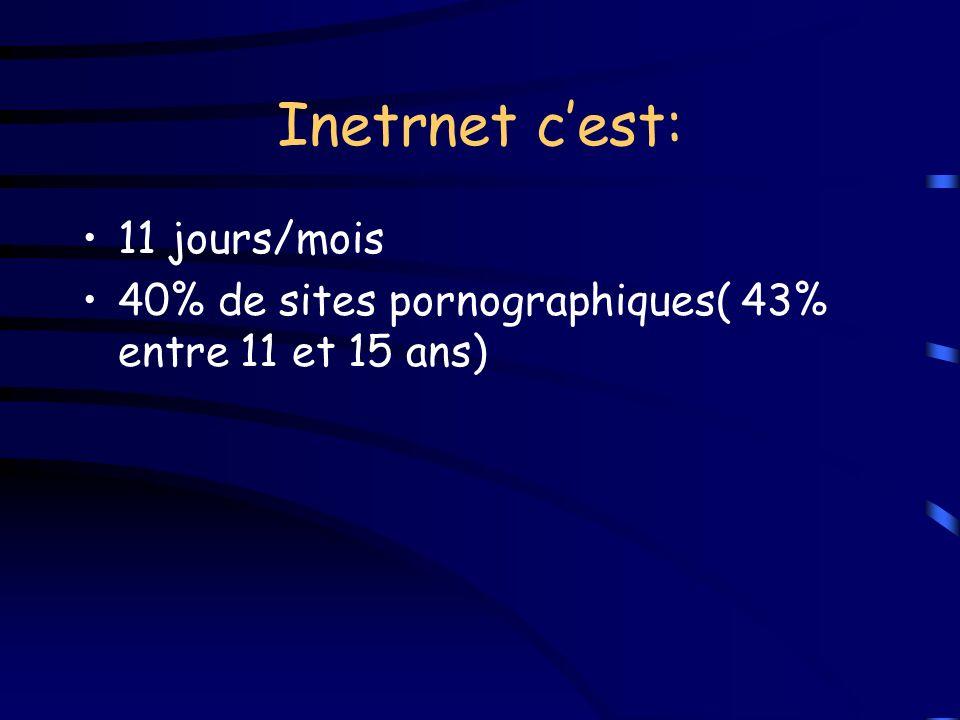 Inetrnet cest: 11 jours/mois 40% de sites pornographiques( 43% entre 11 et 15 ans)