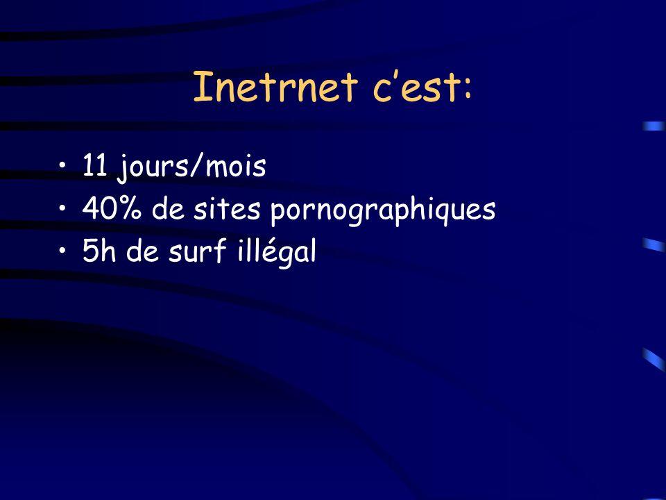 Inetrnet cest: 11 jours/mois 40% de sites pornographiques 5h de surf illégal