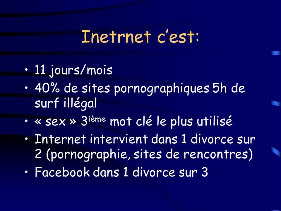Inetrnet cest: 11 jours/mois 40% de sites pornographiques 5h de surf illégal « sex » 3 ième mot clé le plus utilisé Internet intervient dans 1 divorce