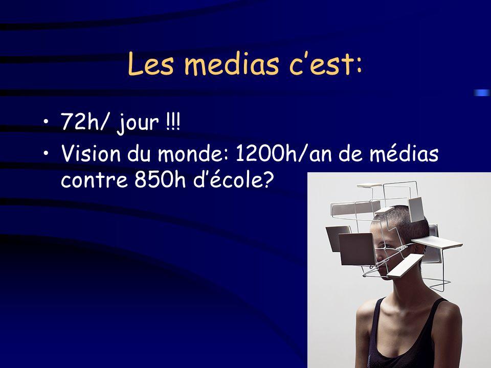 Les medias cest: 72h/ jour !!! Vision du monde: 1200h/an de médias contre 850h décole?