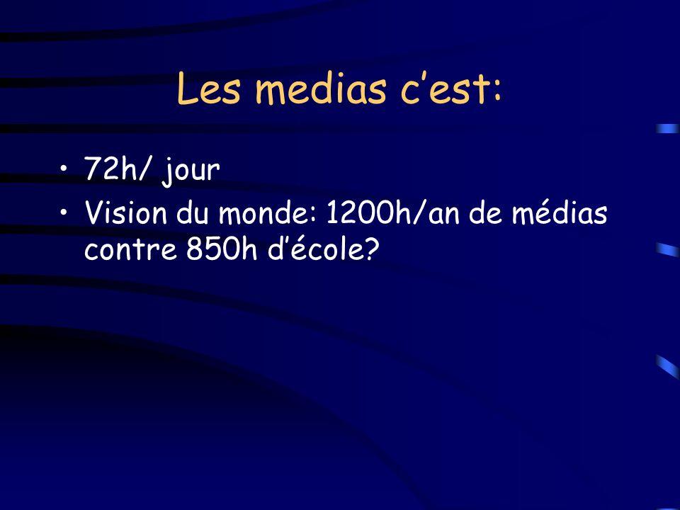 Les medias cest: 72h/ jour Vision du monde: 1200h/an de médias contre 850h décole?