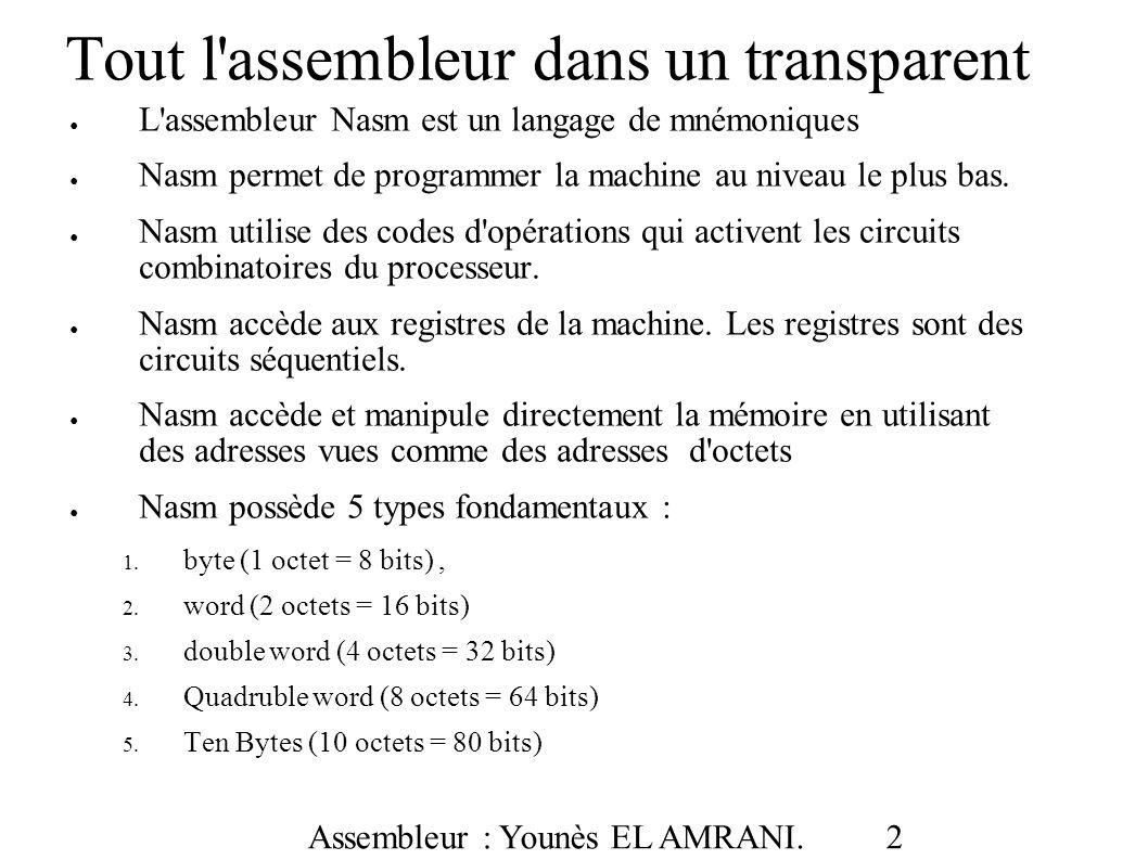 Assembleur : Younès EL AMRANI. 33 Code niveau machine des instructions IA32