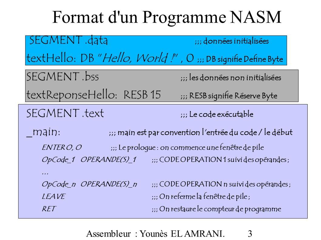 Assembleur : Younès EL AMRANI. 34 Mettre les différentes OPCODE de jmp, jne, je, etc au lieu de ADC