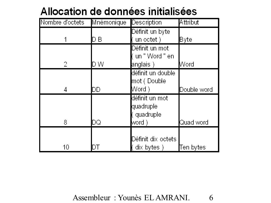 Assembleur : Younès EL AMRANI. 7