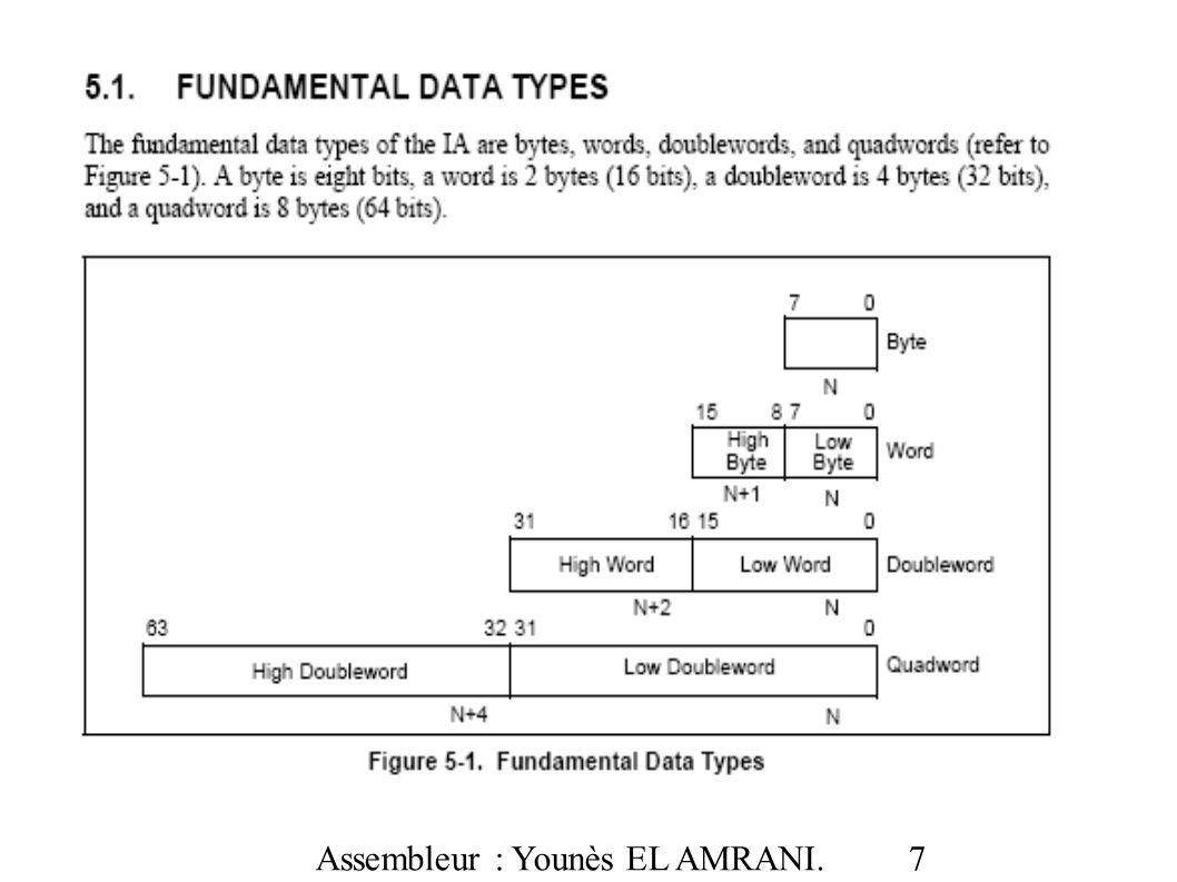 Assembleur : Younès EL AMRANI.18 Principaux registres du processeur 1.