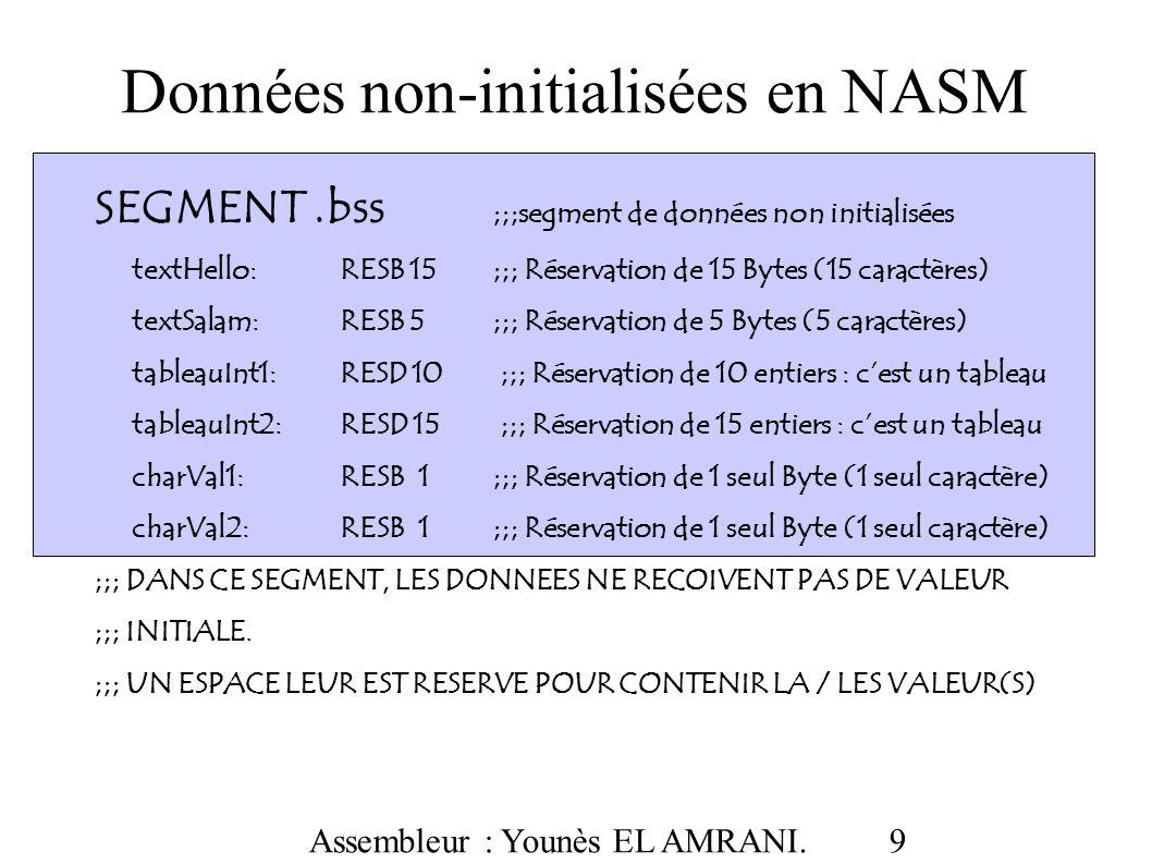 Assembleur : Younès EL AMRANI. 40 Exemple 2 : CMP compare 2 opérandes