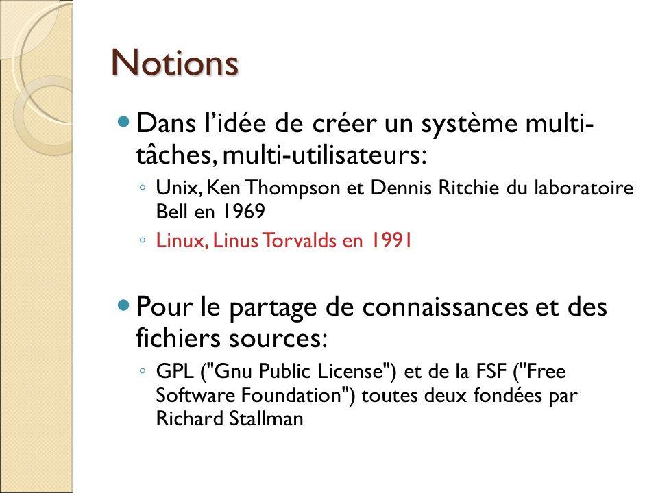 Notions Dans lidée de créer un système multi- tâches, multi-utilisateurs: Unix, Ken Thompson et Dennis Ritchie du laboratoire Bell en 1969 Linux, Linu