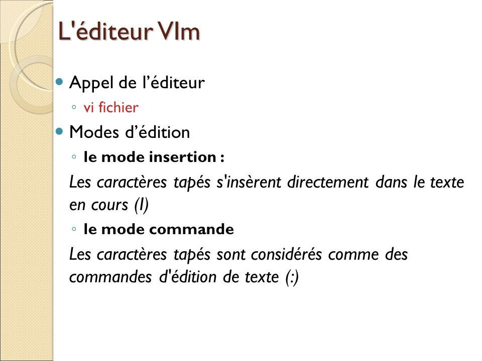L'éditeur VIm Appel de léditeur vi fichier Modes dédition le mode insertion : Les caractères tapés s'insèrent directement dans le texte en cours (I) l
