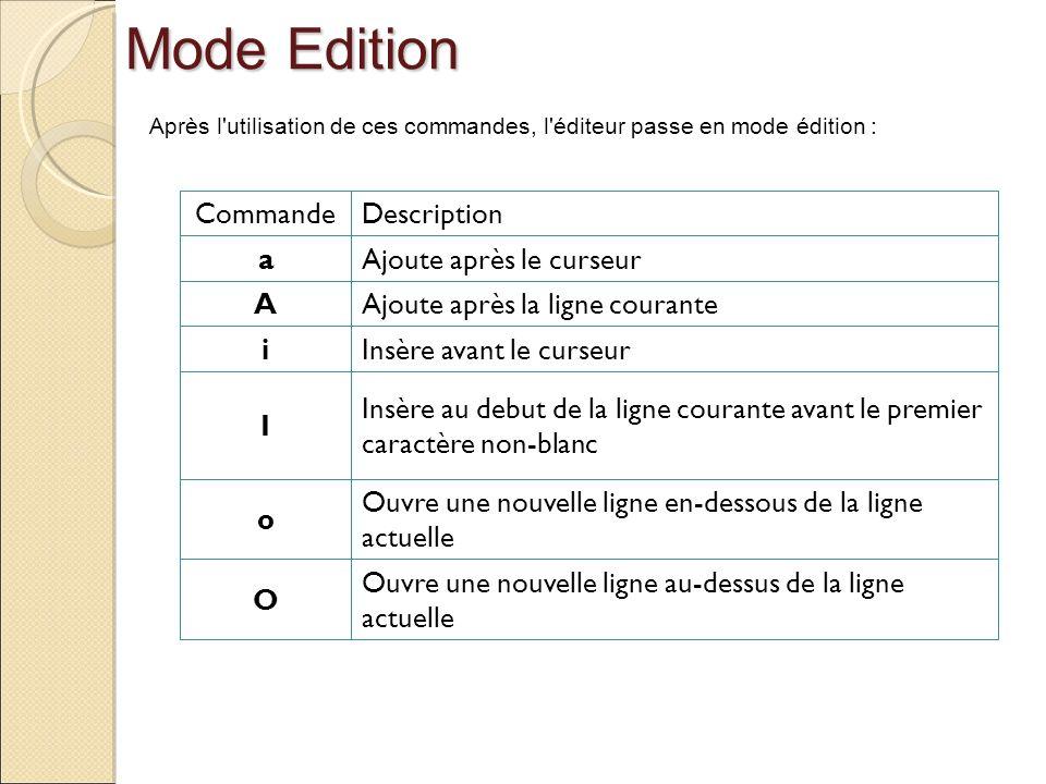 Mode Edition CommandeDescription aAjoute après le curseur AAjoute après la ligne courante iInsère avant le curseur I Insère au debut de la ligne coura