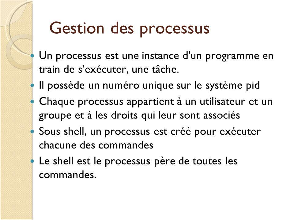 Gestion des processus Un processus est une instance d'un programme en train de sexécuter, une tâche. Il possède un numéro unique sur le système pid Ch