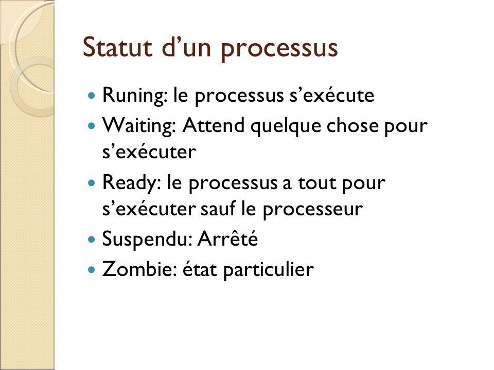 Statut dun processus Runing: le processus sexécute Waiting: Attend quelque chose pour sexécuter Ready: le processus a tout pour sexécuter sauf le proc