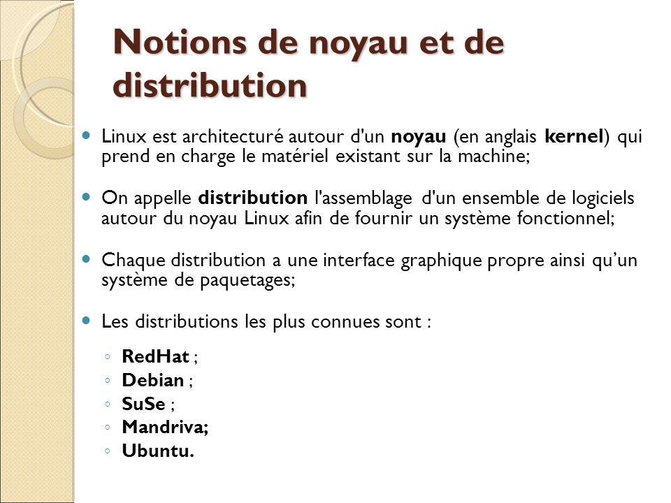 Notions de noyau et de distribution Linux est architecturé autour d'un noyau (en anglais kernel) qui prend en charge le matériel existant sur la machi