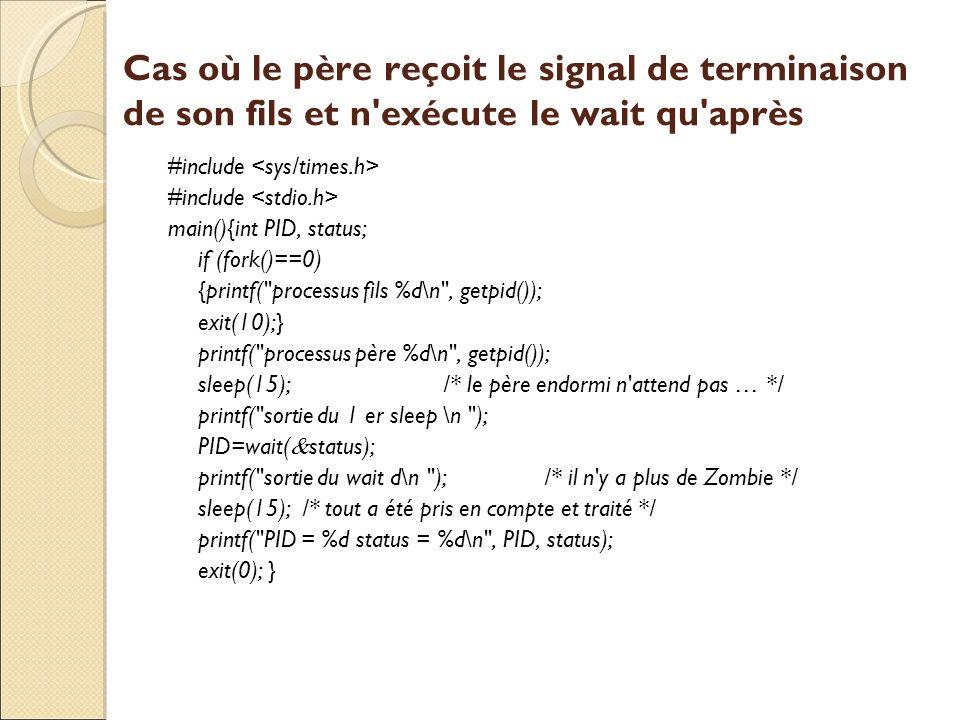 Cas où le père reçoit le signal de terminaison de son fils et n'exécute le wait qu'après #include main(){int PID, status; if (fork()==0) {printf(