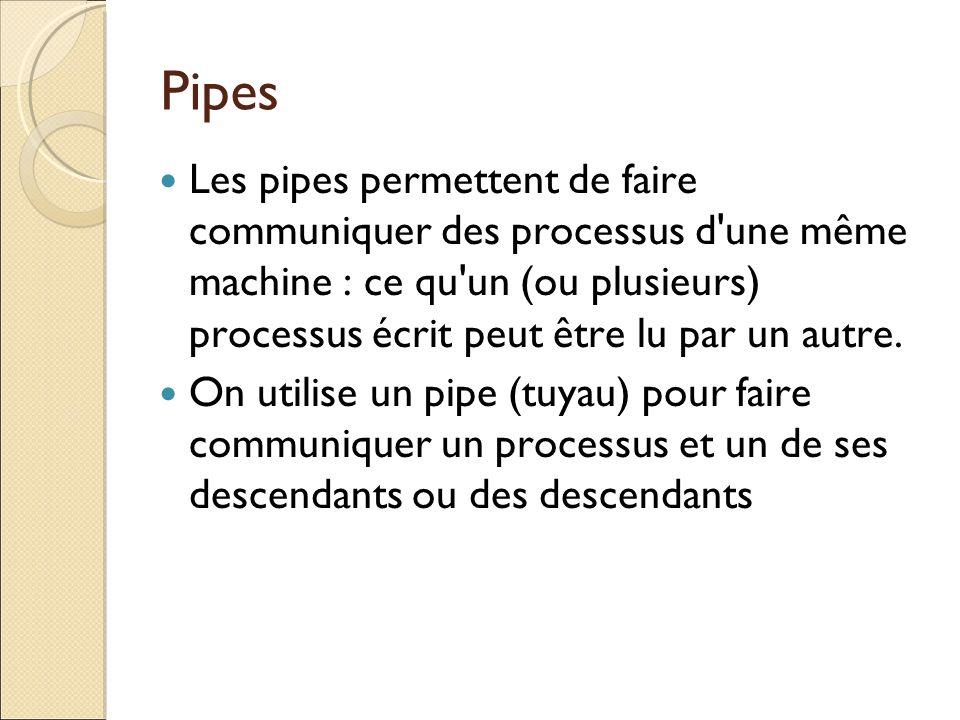 Pipes Les pipes permettent de faire communiquer des processus d'une même machine : ce qu'un (ou plusieurs) processus écrit peut être lu par un autre.