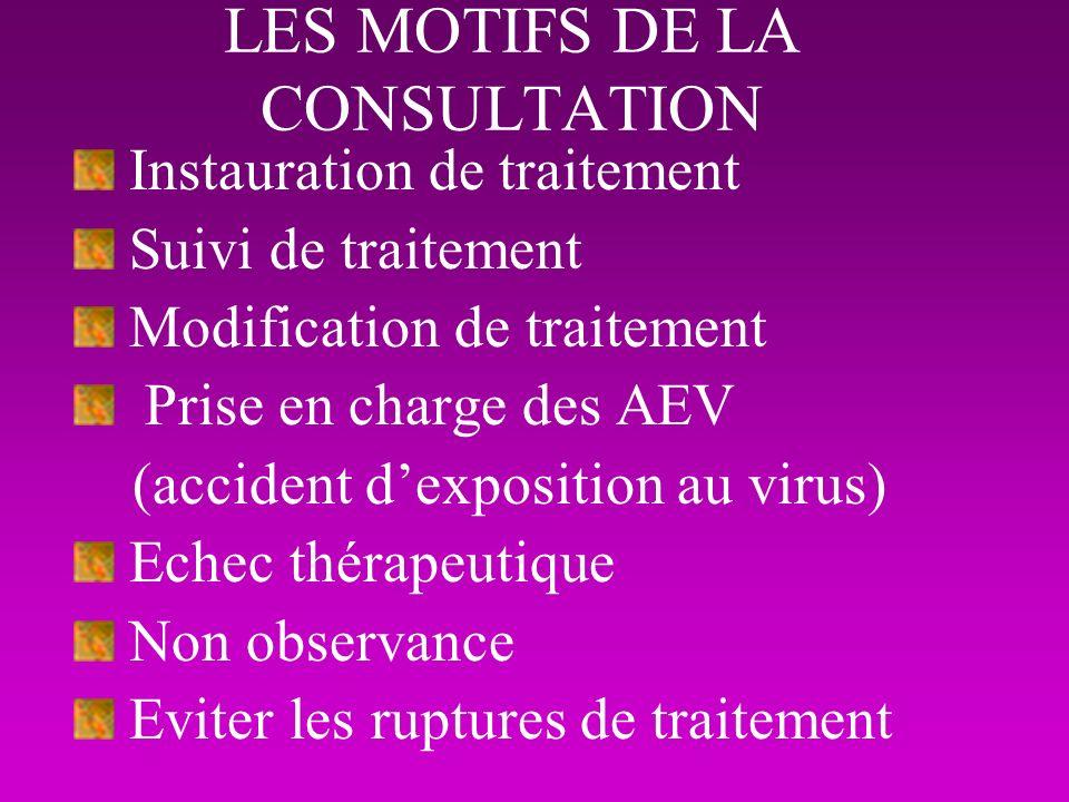 LES MOTIFS DE LA CONSULTATION Instauration de traitement Suivi de traitement Modification de traitement Prise en charge des AEV (accident dexposition