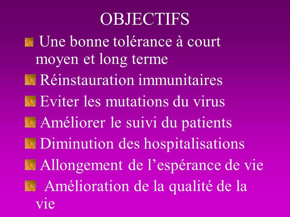 OBJECTIFS Une bonne tolérance à court moyen et long terme Réinstauration immunitaires Eviter les mutations du virus Améliorer le suivi du patients Dim
