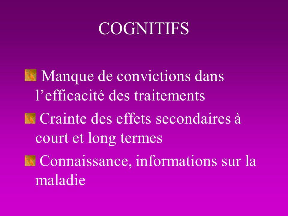 COGNITIFS Manque de convictions dans lefficacité des traitements Crainte des effets secondaires à court et long termes Connaissance, informations sur