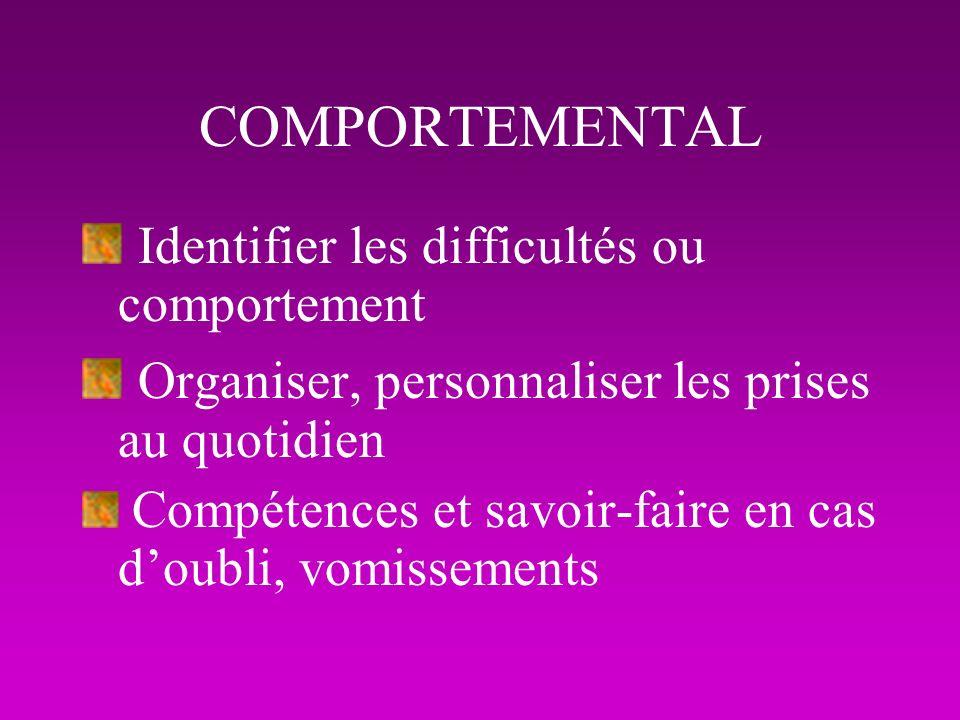 COMPORTEMENTAL Identifier les difficultés ou comportement Organiser, personnaliser les prises au quotidien Compétences et savoir-faire en cas doubli,