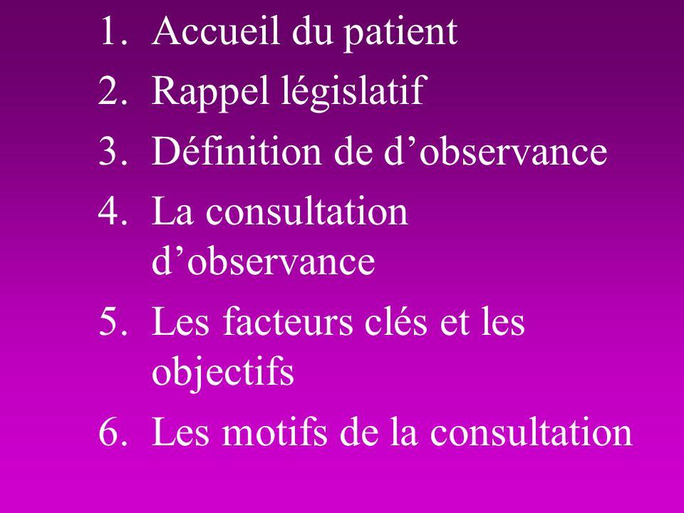 1.Accueil du patient 2.Rappel législatif 3.Définition de dobservance 4.La consultation dobservance 5.Les facteurs clés et les objectifs 6.Les motifs d