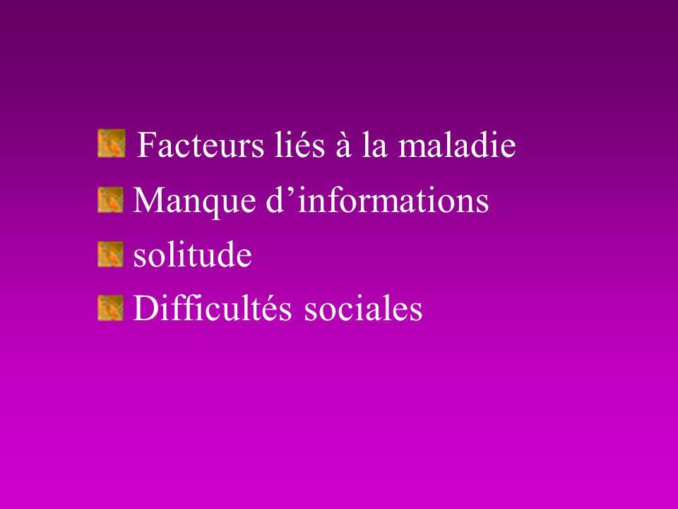 Facteurs liés à la maladie Manque dinformations solitude Difficultés sociales