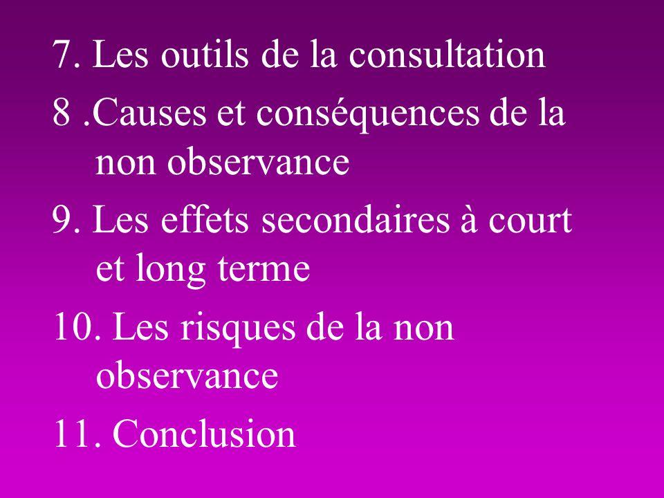 7. Les outils de la consultation 8.Causes et conséquences de la non observance 9. Les effets secondaires à court et long terme 10. Les risques de la n