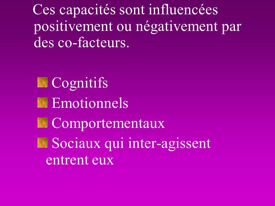 Ces capacités sont influencées positivement ou négativement par des co-facteurs. Cognitifs Emotionnels Comportementaux Sociaux qui inter-agissent entr