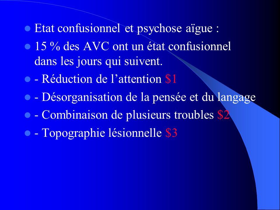 Etat confusionnel et psychose aïgue : 15 % des AVC ont un état confusionnel dans les jours qui suivent. - Réduction de lattention $1 - Désorganisation