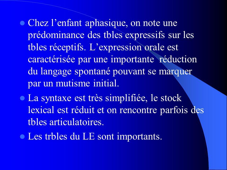 Chez lenfant aphasique, on note une prédominance des tbles expressifs sur les tbles réceptifs. Lexpression orale est caractérisée par une importante r