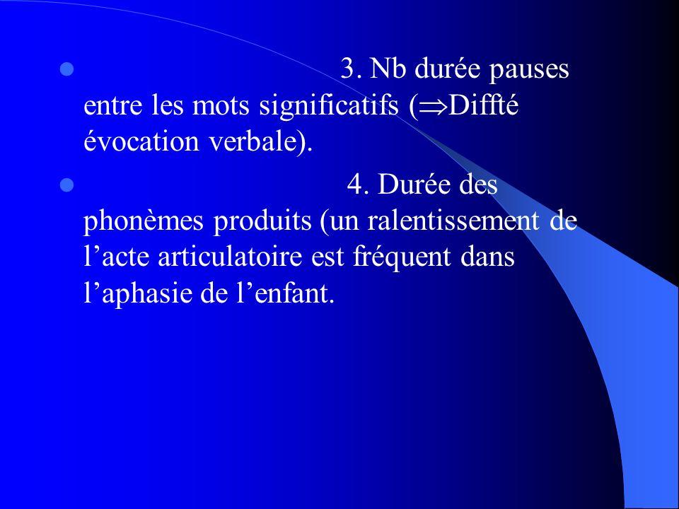 3. Nb durée pauses entre les mots significatifs ( Diffté évocation verbale). 4. Durée des phonèmes produits (un ralentissement de lacte articulatoire